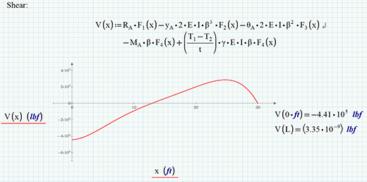 Mathcad_Usability-367x182 PTC Mathcad Prime 6