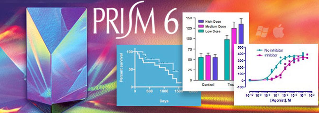 Prism Prism Analisi Interattiva e Visualizzazione Prism Prodotti