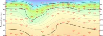 Stacking-Velocity-341x120 Surfer Analisi Interattiva e Visualizzazione Prodotti Surfer