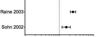 odds_ratio-341x120 Prism Analisi Interattiva e Visualizzazione Prism Prodotti