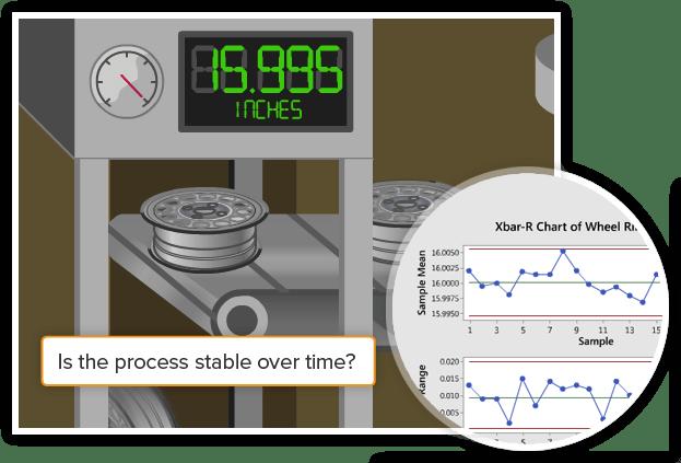 thousand04 Minitab Quality Trainer Analisi Dati, Statistica e Miglioramento continuo Minitab Quality Trainer Prodotti