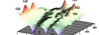 Contour-and-Surface-Maps-341x120 Grapher Analisi Interattiva e Visualizzazione Golden Software Prodotti