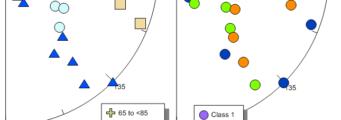 Create-Class-Plots-Based-on-Text-or-Numbers-341x120 Grapher Analisi Interattiva e Visualizzazione Golden Software Prodotti