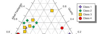 Create-Ternary-Class-Scatter-Plots-341x120 Grapher Analisi Interattiva e Visualizzazione Golden Software Prodotti