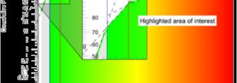 Customize-Your-Graph-341x120 Grapher Analisi Interattiva e Visualizzazione Golden Software Prodotti