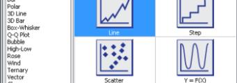 Graph-Wizard-341x120 Grapher Analisi Interattiva e Visualizzazione Golden Software Prodotti