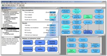Scalabilità_modulo-gerarchico-346x182 Lumina Analytica - Un approccio semplice ai Sistemi Complessi