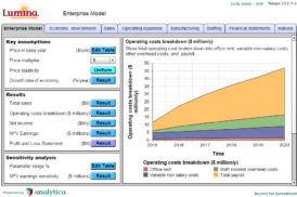 Soluzioni-per-condividere_-Analytica-Cloud-Player-274x182 Lumina Analytica - Un approccio semplice ai Sistemi Complessi