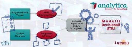 analytica-copia-512x182 Lumina Analytica - Un approccio semplice ai Sistemi Complessi