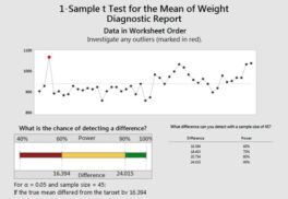 Diagnostic-Report-264x182 Minitab 18