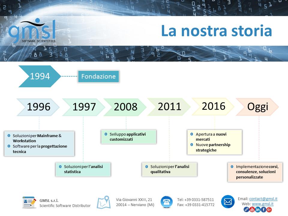 Diapositiva4 Azienda