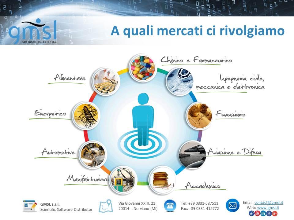 Diapositiva8 Azienda