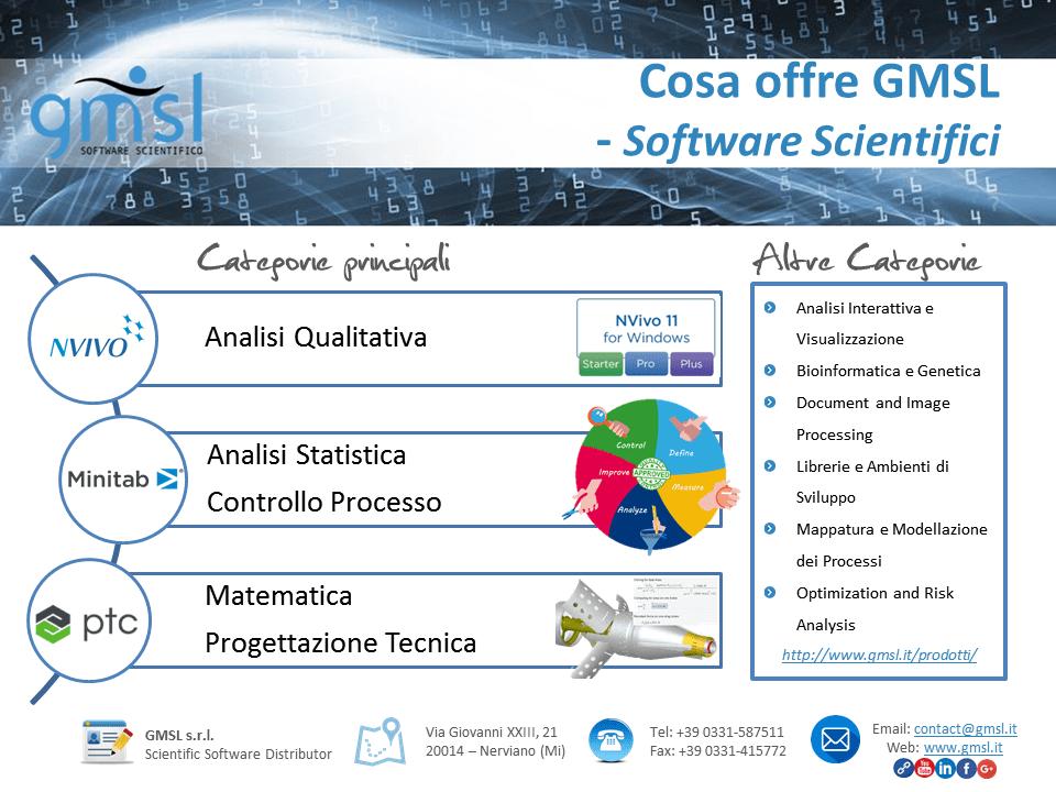 Diapositiva9 Azienda