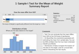 Summary-Report-1-264x182 Minitab 18