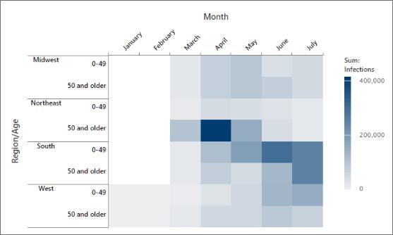 easier-chartimg Minitab® Statistical Software