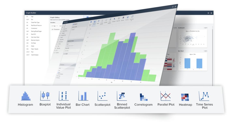 graphbuilder-1179x628 Minitab® Statistical Software Analisi Dati, Statistica e Miglioramento continuo Brand News Minitab Minitab Suite News Prodotti Prodotti in primo piano Uncategorized