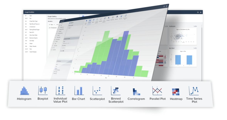 graphbuilder-1179x628 Minitab® Statistical Software