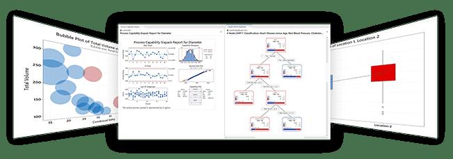 realizza Minitab® Statistical Software