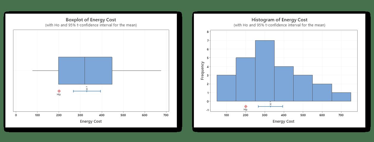 scopri-graf Minitab® Statistical Software Analisi Dati, Statistica e Miglioramento continuo Brand News Minitab Minitab Suite News Prodotti Prodotti in primo piano Uncategorized