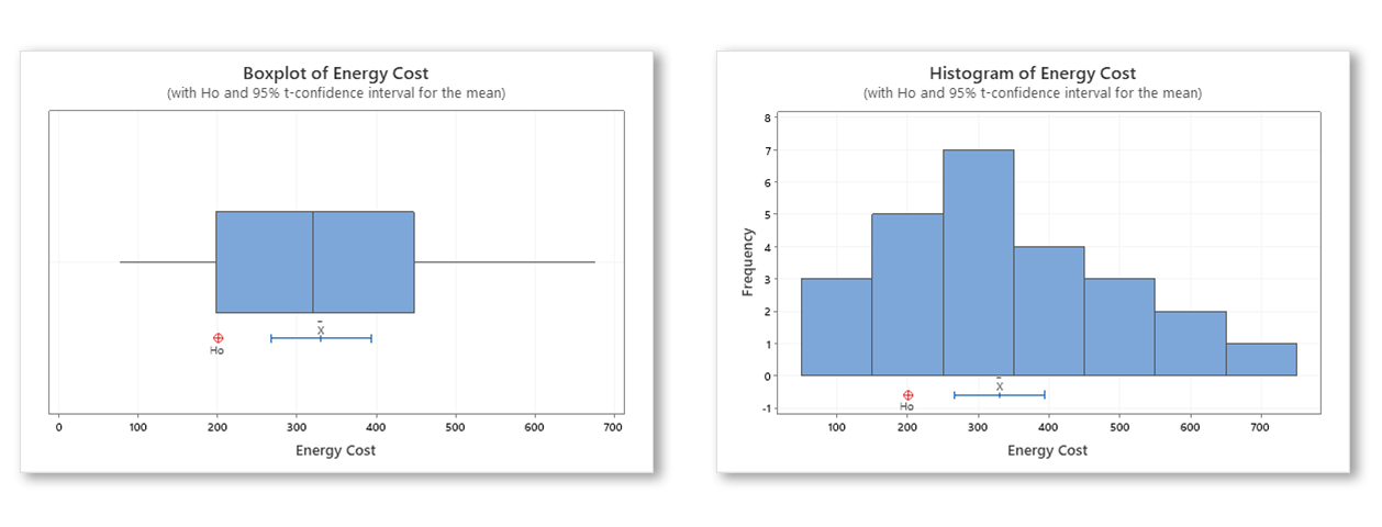 scopri-graf Minitab® Statistical Software
