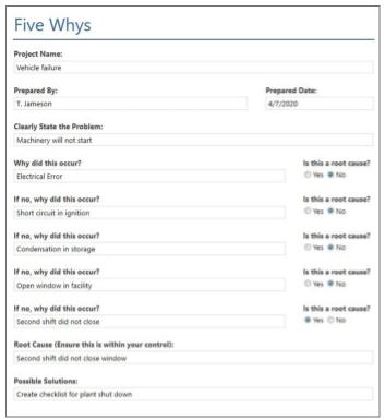 Five-Whys Minitab Workspace Analisi Dati, Statistica e Miglioramento continuo Brand News Minitab Minitab Suite Minitab Workspace News Prodotti Prodotti in primo piano Uncategorized