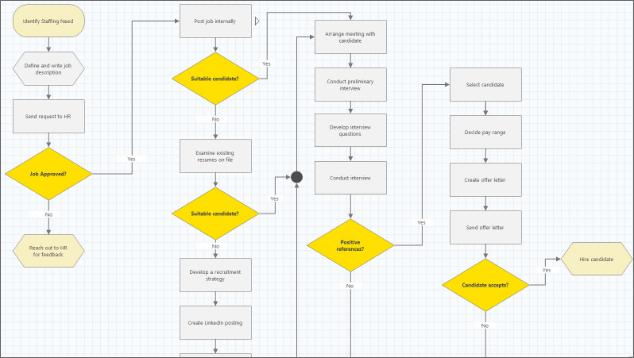 Process-Map Minitab Workspace Analisi Dati, Statistica e Miglioramento continuo Brand News Minitab Minitab Suite Minitab Workspace News Prodotti Prodotti in primo piano Uncategorized